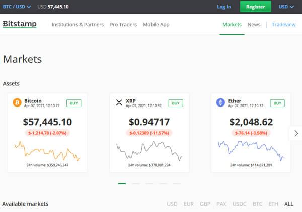 bitstamp markets